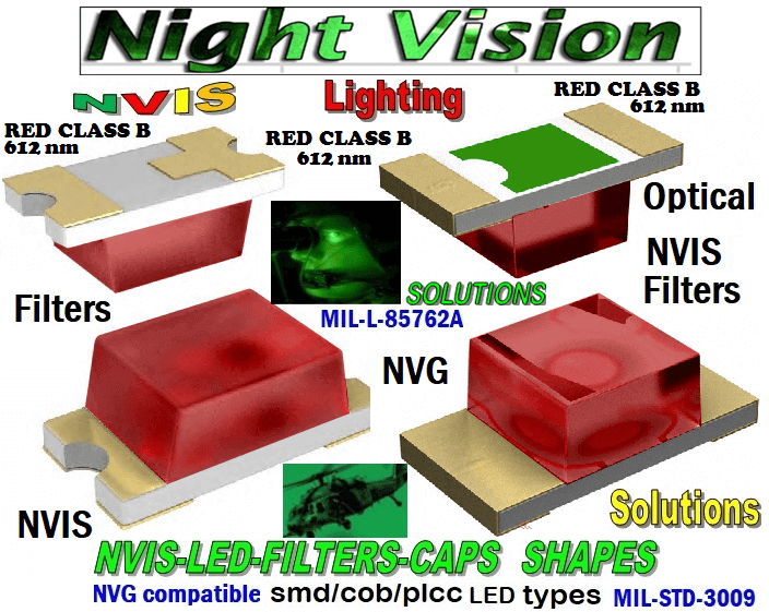 NSSW100DT NICHIA SMD-PLCC LED NVIS RED CLASS B 612 nm CARNADA 5050 SMD-PLCC LED NVIS RED CLASS B 612 nm CARNADA  330 SMD-PLCC LED NVIS RED CLASS B 612 nm CARNADA 330-001 SMD LED NVIS RED CLASS B 612 nm FILTER CAP       330-001 SMD LED NVIS RED CLASS B 612 nm PCB   330-001 SMD-PLCC LED NVIS RED CLASS B 612 NM FILTER CAP       330-001 SMD-PLCC LED NVIS RED CLASS B 612 NM FILTER PCB   NSSW204BT NICHIA SMD-PLCC LED NVIS RED CLASS B 612 nm   NESSW064AT NICHIA SMD-PLCC LED NVIS RED CLASS B 612 nm   320 NICHIA SMD-PLCC LED NVIS RED CLASS B 612 nm   320-001 SMD LED NVIS RED CLASS B 612 nm FILTER CAP 320-001 SMD LED NVIS RED CLASS B 612 nm PCB  320-001 SMD-PLCC LED NVIS RED CLASS B 612 NM FILTER CAP 320-001 SMD-PLCC LED NVIS RED CLASS B 612 NM FILTER PCB  460 SMD-PLCC LED NVIS RED CLASS B 612 nm   L-65196-A0603-003 L-65330-A0603-003 L-65197-B0603-003 L-65250-B0603-003 L-65648-W0603-003 L-65951-W0603-003 L-65401-Y0603-003 L-65402-Y0603-003   L-65403-R0603-003  L-65196-A0805-003 L-65330-A0805-003 L-65197-B0805-003 L-65250-B0805-003 L-65648-W0805-003 L-65951-W0805-003 L-65401-Y0805-003 L-65402-Y0805-003 L-65403-R0805-003L-65196-A1206-002 L-65330-A1206-002 L-65197-B1206-002L-65250-B1206-002L-65648-W1206-002 L-65951-W1206-002L-65401-Y1206-002 955 SMD PLCC LED 955 LED L-65402-Y1206-002  L-65403-R1206-002 L-65196-A1206-003 L-65330-A1206-003 L-65197-B1206-003 L-65250-B1206-003 L-65648-W1206-003L-65951-W1206-003L-65401-Y1206-003L-65402-Y1206-003 L-65403-R1206-003L-65196-A320-001L-65330-A320-001 L-65197-B320-001 L-65250-B320-001 L-65648-W320-001 L-65951-W320-001 L-65401-Y320-001 L-65402-Y320-001 L-65403-R320-001 L-65196-A670-001 L-65330-A670-001 L-65197-B670-001 L-65250-B670-001 L-65648-W670-001 L-65951-W670-001 L-65401-Y670-001 L-65401-Y670-001 L-65403-R670-001 L-65196-A460-001 L-65196-A460-001 L-65197-B460-001  L-65250-B460-001 L-65648-W460-001 L-65951-W460-001 L-65401-Y460-001 955 Night Vision Imaging Systems (NVIS)  955 NVIS Aircraft Upgrades   Night Vision Goggles 955 PILOT NIGHT