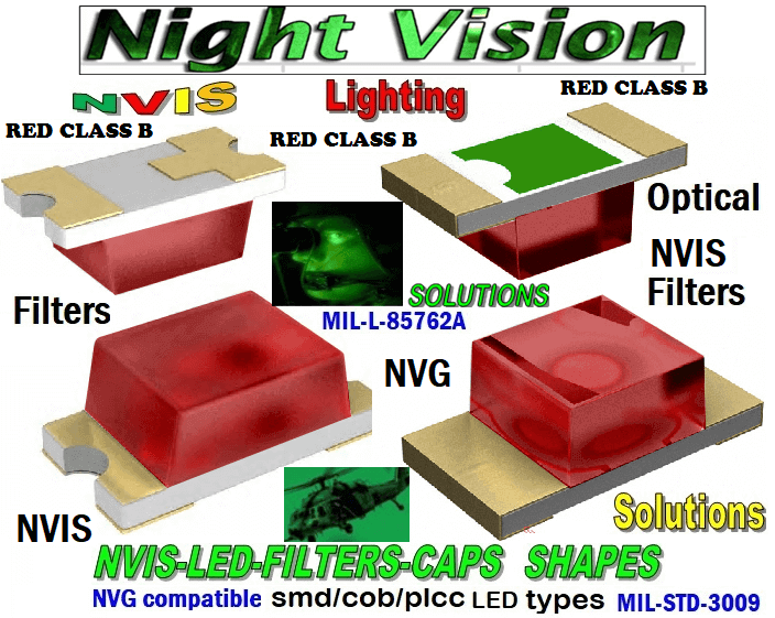 NSSW100DT NICHIA SMD-PLCC LED NVIS RED CLASS B FILTER CAP      5050 SMD-PLCC LED NVIS RED CLASS B FILTER CAP      330 SMD-PLCC LED NVIS RED CLASS B FILTER CAP     330-001 SMD LED NVIS RED CLASS B FILTER CAP       330-001 SMD LED NVIS RED CLASS B PCB   330-001 SMD-PLCC LED NVIS RED CLASS B FILTER CAP        330-001 SMD-PLCC LED NVIS RED CLASS B PCB  NESSW064AT NICHIA SMD-PLCC LED NVIS RED CLASS B FILTER CAP        NSSW204BT NICHIA SMD-PLCC LED NVIS RED CLASS B FILTER CAP       L-65196-A0603-003 L-65330-A0603-003 L-65197-B0603-003 L-65250-B0603-003 L-65648-W0603-003 L-65951-W0603-003 L-65401-Y0603-003 L-65402-Y0603-003   L-65403-R0603-003  L-65196-A0805-003 L-65330-A0805-003 L-65197-B0805-003 L-65250-B0805-003 L-65648-W0805-003 L-65951-W0805-003 L-65401-Y0805-003 L-65402-Y0805-003 L-65403-R0805-003L-65196-A1206-002 L-65330-A1206-002 L-65197-B1206-002L-65250-B1206-002L-65648-W1206-002 L-65951-W1206-002L-65401-Y1206-002 955 SMD PLCC LED 955 LED L-65402-Y1206-002  L-65403-R1206-002 L-65196-A1206-003 L-65330-A1206-003 L-65197-B1206-003 L-65250-B1206-003 L-65648-W1206-003L-65951-W1206-003L-65401-Y1206-003L-65402-Y1206-003 L-65403-R1206-003L-65196-A320-001L-65330-A320-001 L-65197-B320-001 L-65250-B320-001 L-65648-W320-001 L-65951-W320-001 L-65401-Y320-001 L-65402-Y320-001 L-65403-R320-001 L-65196-A670-001 L-65330-A670-001 L-65197-B670-001 L-65250-B670-001 L-65648-W670-001 L-65951-W670-001 L-65401-Y670-001 L-65401-Y670-001 L-65403-R670-001 L-65196-A460-001 L-65196-A460-001 L-65197-B460-001  L-65250-B460-001 L-65648-W460-001 L-65951-W460-001 L-65401-Y460-001 955 Night Vision Imaging Systems (NVIS)  955 NVIS Aircraft Upgrades   Night Vision Goggles 955 PILOT NIGHT VISION NVIS ILLUMINATION  955 LED SWITCHES, KEYBOARDS, DIALS, AND DISPLAYS 955 COCKPIT MODIFICATION 955 NVIS compatible lights     L-65402-Y460-001 L-65403-R460-001  L-65196-A955-001 L-65330-A955-001 L-65197-B955-001 L-65250-B955-001 L-65648-W955-001 L-65951-W955-001 L-65401-Y955- 001 955 NVIS filters . NVG lighting 