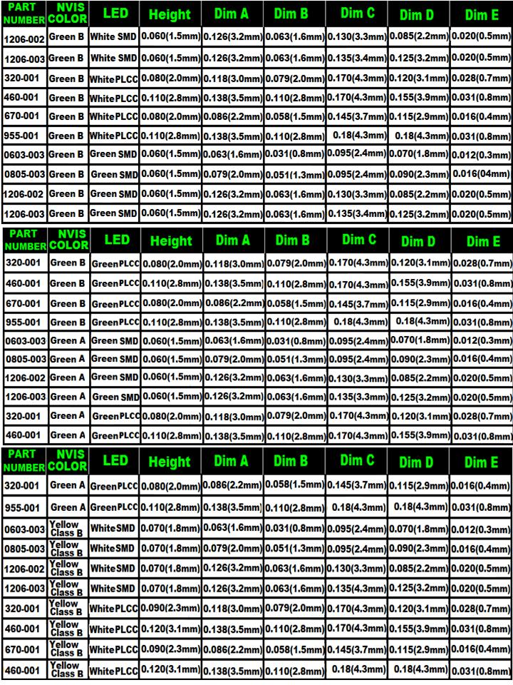 L-65196-A0603-003 L-65330-A0603-003 L-65197-B0603-003  L-65250-B0603-003 L-65648-W0603-003 L-65951-W0603-003 L-65401-Y0603-003 L-65402-Y0603-003   L-65403-R0603-003  L-65196-A0805-003 L-65330-A0805-003 L-65197-B0805-003 L-65250-B0805-003 L-65648-W0805-003 L-65951-W0805-003L-65402-Y1206-002  L-65403-R1206-002 L-65196-A1206-003 L-65330-A1206-003 L-65197-B1206-003 L-65250-B1206-003 L-65648-W1206-003L-65951-W1206-003L-65401-Y1206-003L-65402-Y1206-003L-65403-R1206-003L-65196-A320-001L-65330-A320-001 L-65197-B320-001 L-65250-B320-001 L-65648-W320-001 L-65951-W320-001 L-65401-Y320-001 L-65402-Y320-001 L-65403-R320-001 L-65196-A670-001 L-65330-A670-001 L-65197-B670-001 L-65250-B670-001 L-65648-W670-001 L-65951-W670-001 L-65401-Y670-001 L-65401-Y670-001 L-65403-R670-001 L-65196-A460-001 L-65196-A460-001 L-65197-B460-001  L-65250-B460-001 L-65648-W460-001 L-65951-W460-001 L-65401-Y460-001 L-65402-Y460-001 L-65403-R460-001  L-65196-A955-001 L-65330-A955-001 L-65197-B955-001 L-65250-B955-001 L-65648-W955-001 L-65951-W955-001 L-65401-Y955- 001