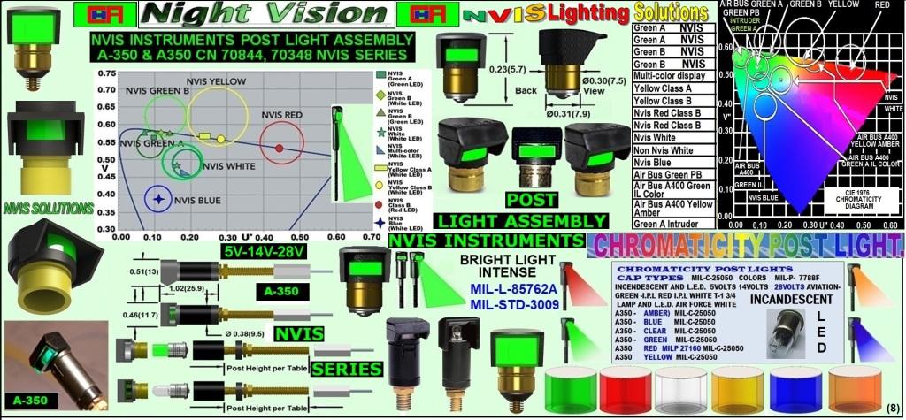 ms25010 lamp holder ms25010 nvis lamp holder   MLS470 series. 3mm series