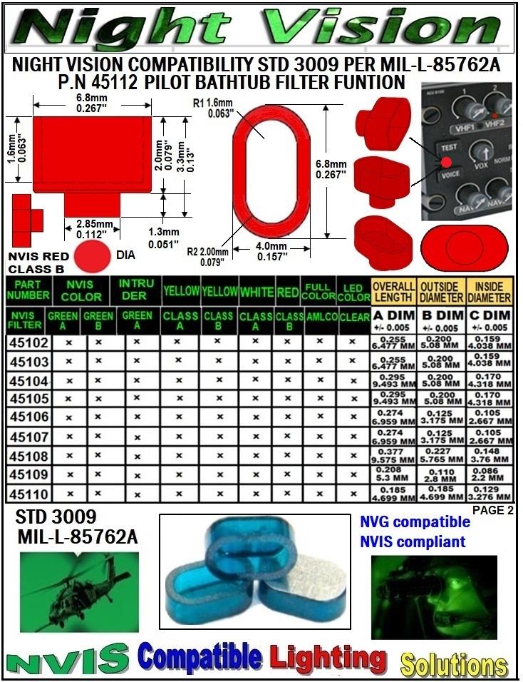 nvis bathtub filter led, bathtub nvis filters, pilot bathtub filter IPAD NVIS FILTER