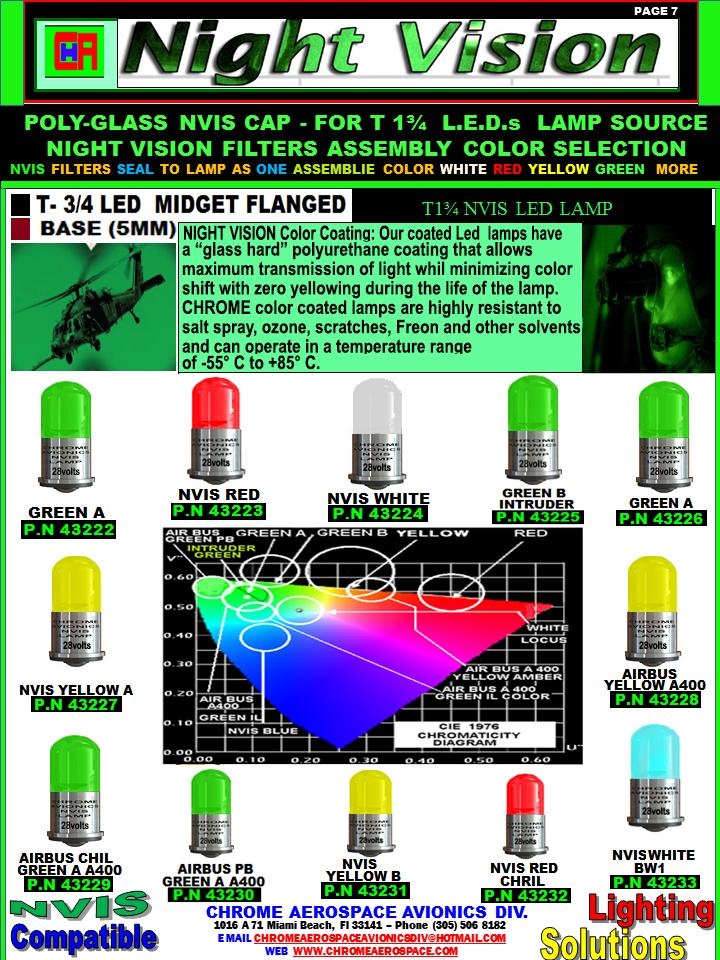 ms25010 nvis lamp holder   nvis bathtub filter led nvis filter film nvis filter IPAD NVIS FILTER