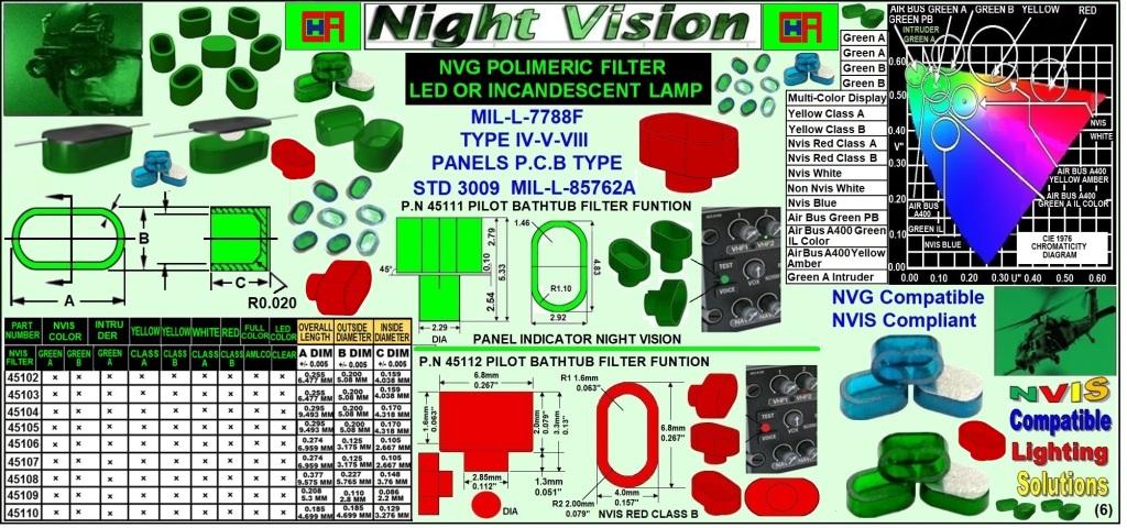 nvis bathtub filter led, bathtub nvis filters, pilot bathtub filter IPAD NVIS FILTER MLS470 series. 3mm series