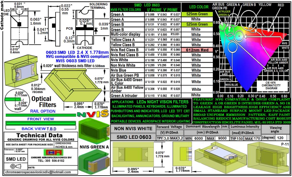 L-65401-Y0603-003 L-65402-Y0603-003L-65403-R0603-003