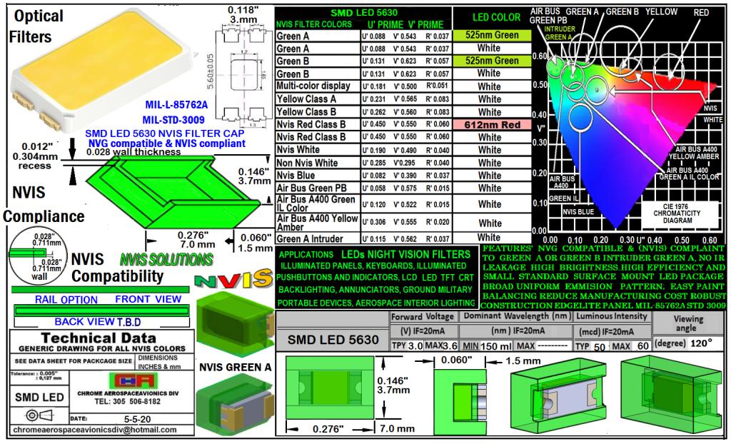 L-65196-A0805-003 L-65330-A0805-003 L-65197-B0805-003